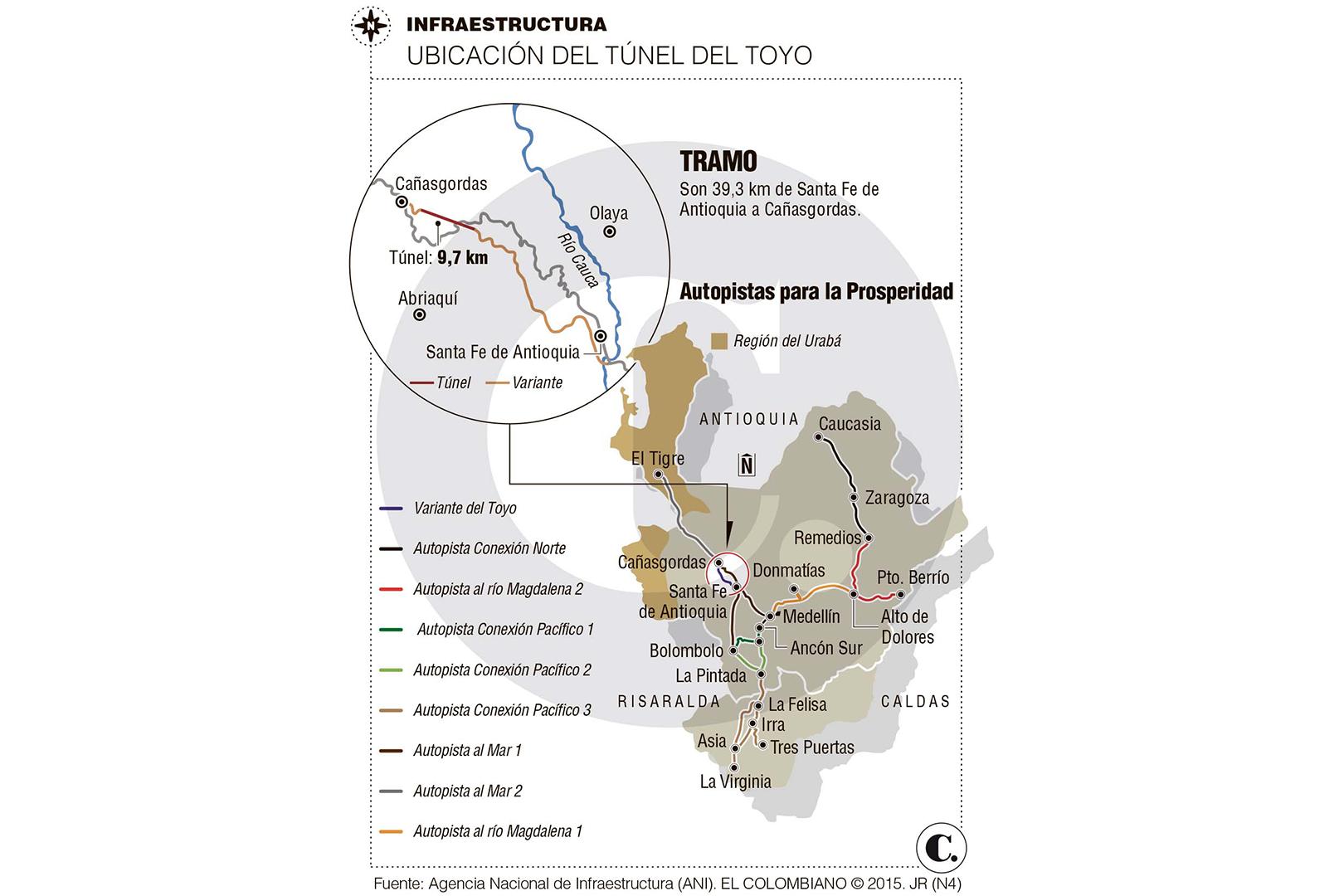 Proyecto túnel del Toyo