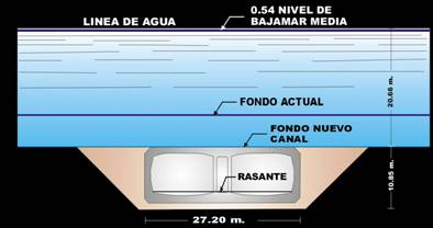 The Coatzacoalcos immersed tunnel