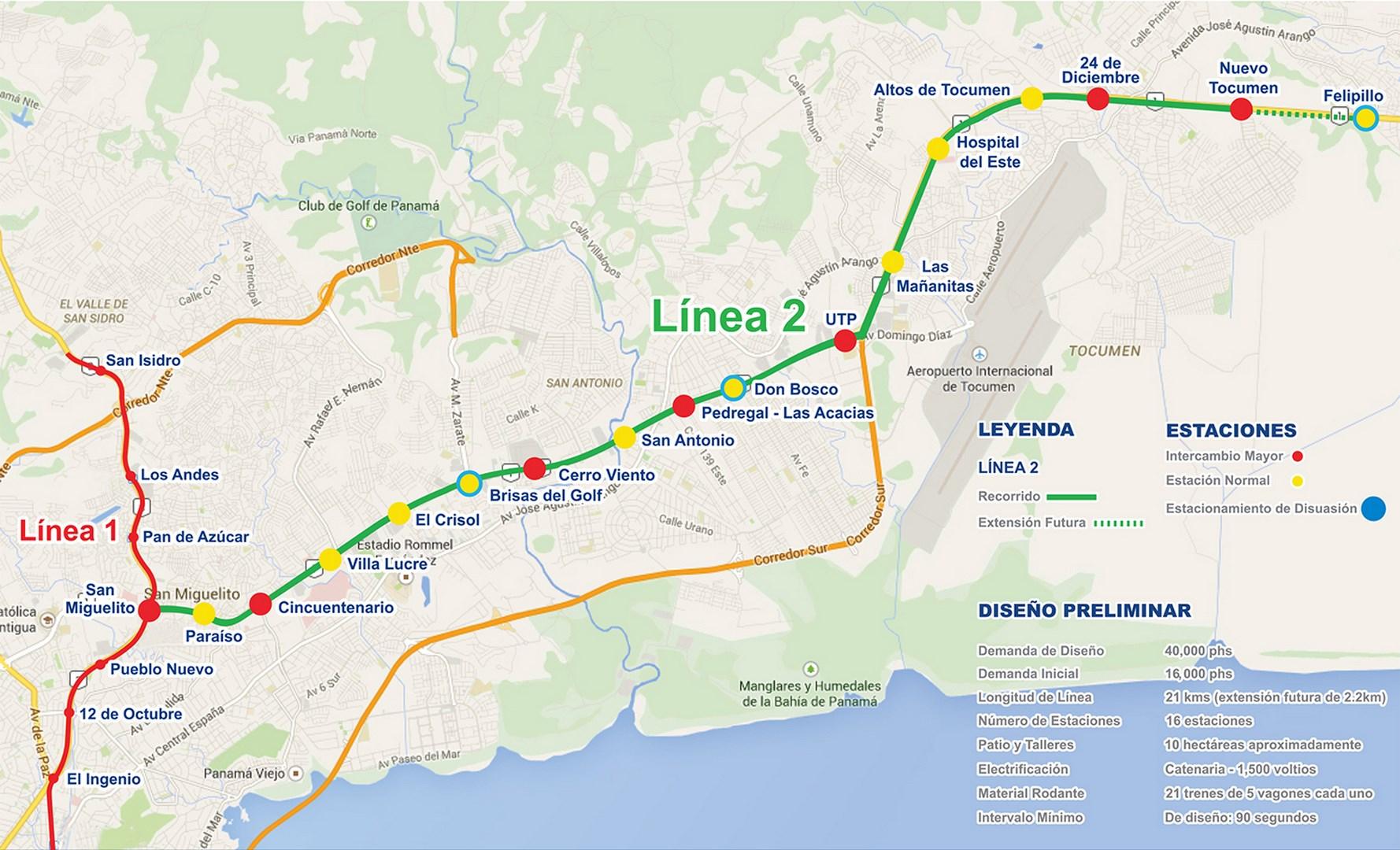Esquema Línea 2 del Metro