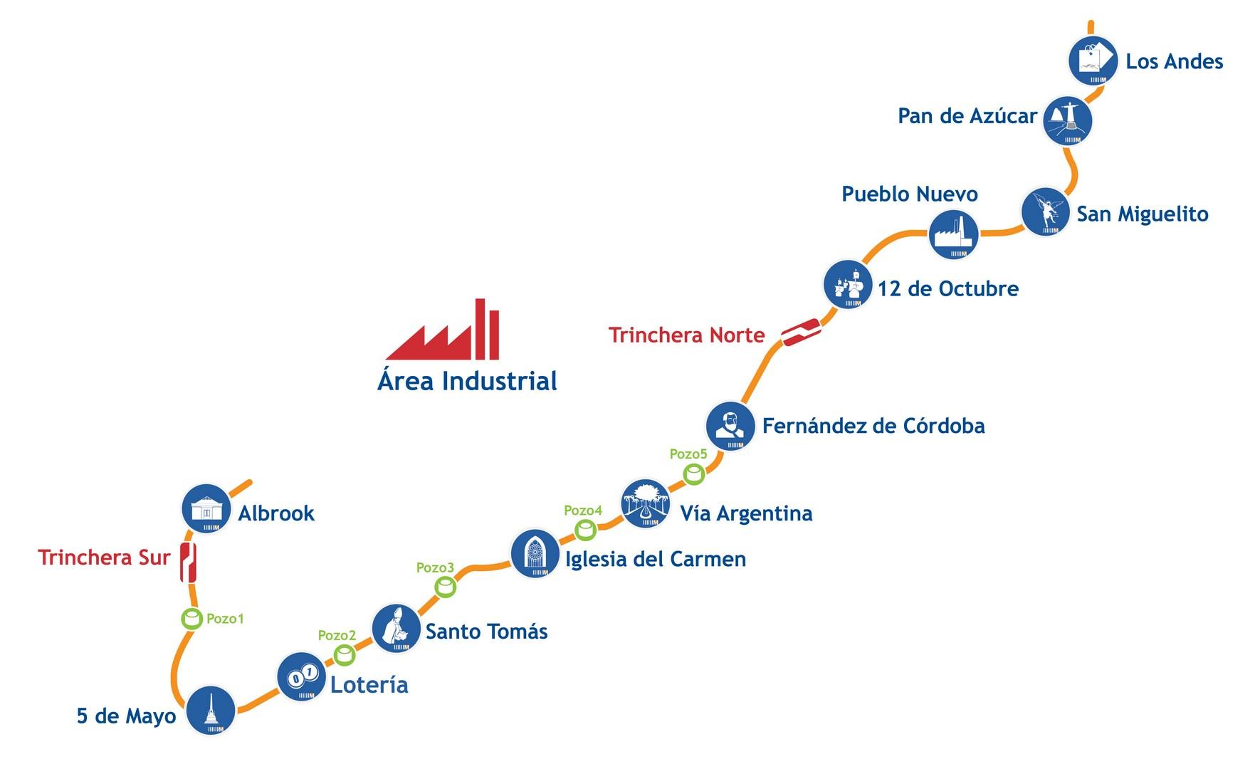 Mapa Línea 1